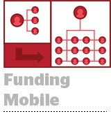 fundingmobile