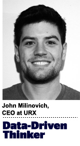 johnmilinovich