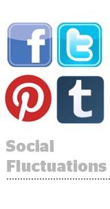 adobe-social-index