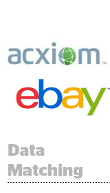 AcxiomEbay