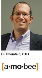 Gil-Sheinfeld
