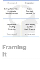 framing-it