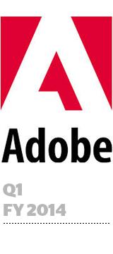 AdobeQ1