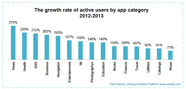 China Mobile Data Nugget Chart 1
