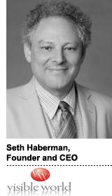SethHaberman