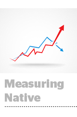 measuringNative