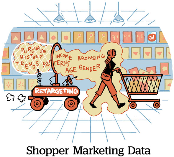 Shopper Marketing Data