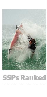 ssp-forrester-wave