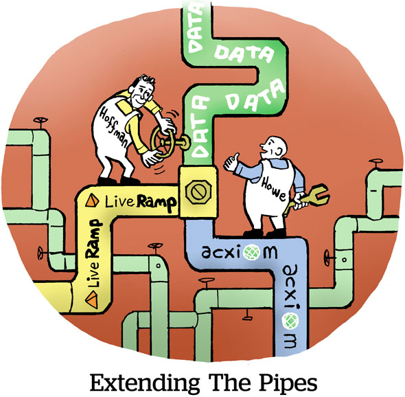 Extending The Pipes