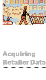 retailer-data