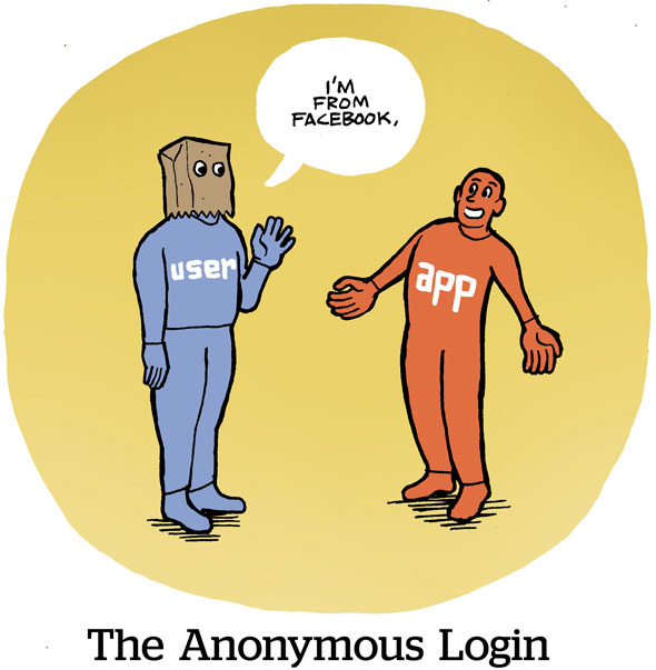 The Anonymous Login