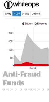 ant-fraud