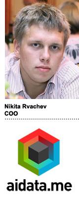 Nikita Image QA