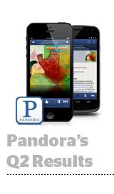PandoraQ22014