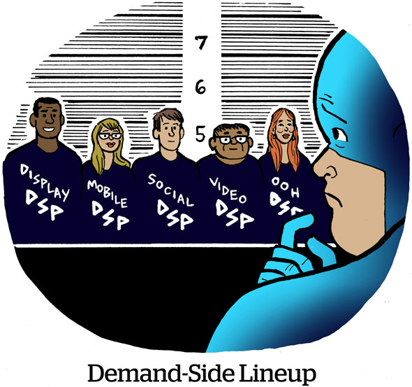 Demand-Side Lineup