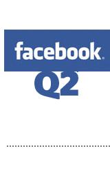 q2-2014-fb-usethis