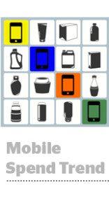 mobileCPGspend