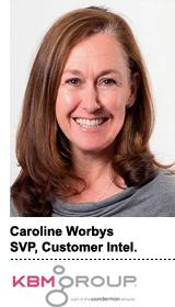 Caroline Worbys kbm