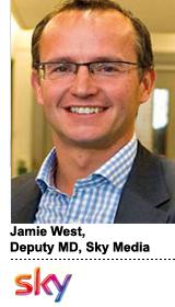 JamieWest