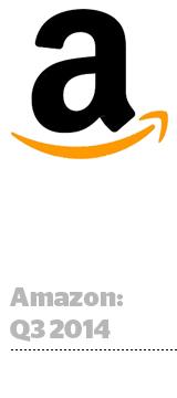 Amazonq3