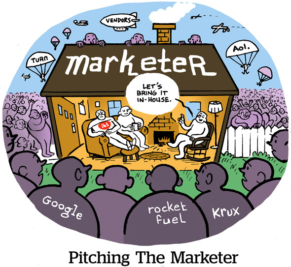 Pitching The Marketer
