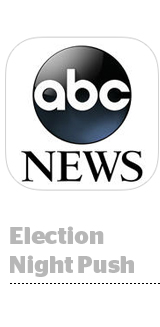 ABC News Election Night
