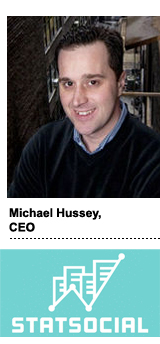 Michael Hussey StatSocial