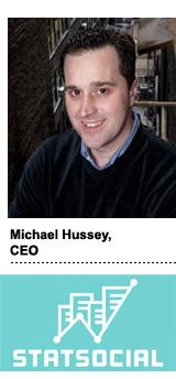 Michael Hussey StatSocial