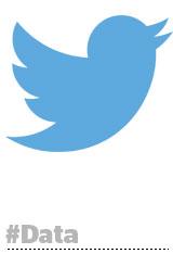 hashtagdata