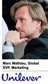 MarcMathieu