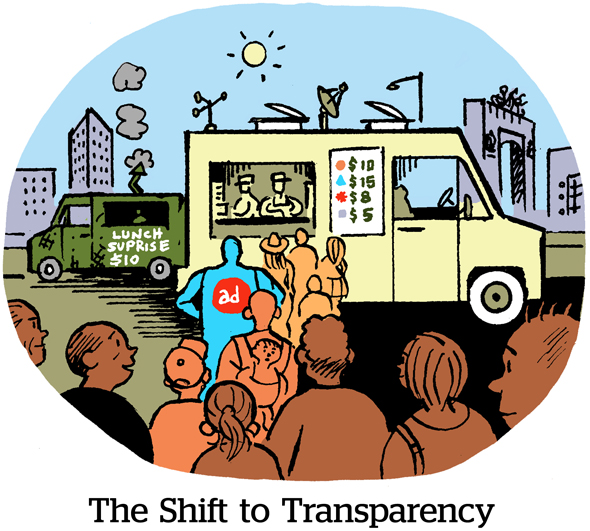The Shift to Transparency
