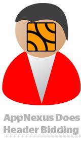 AppNexus header bidding
