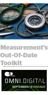 measurement omni