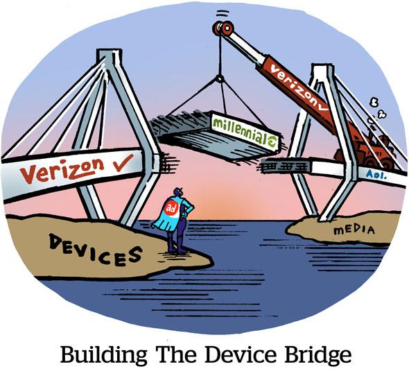 buildingthedevicebridge