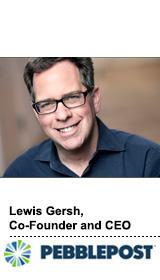 Lewis Gersh