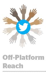 Twitteroffplatform