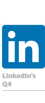 LinkedIn-Q4
