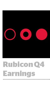 Rubion-Q4-earnings
