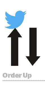 Twittertimeline