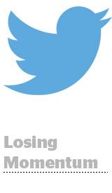 losingmomentum