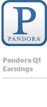 Pandora q1 earnings