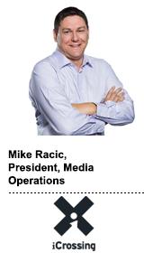 Mike Racic