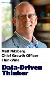 Matt Nitzberg