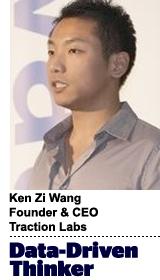 ken-wang