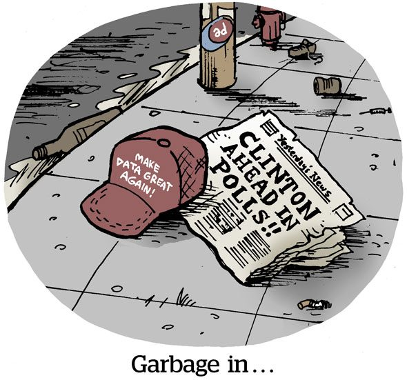 Garbage in...