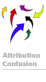 attributionconfusion