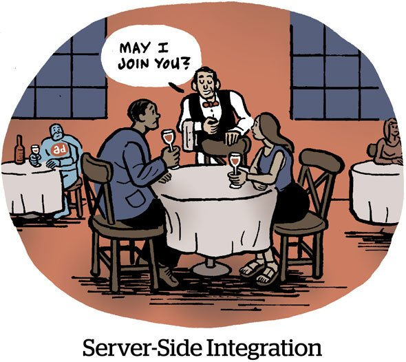 Server Side Integration