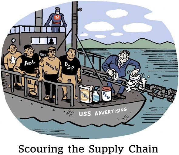 Scouring The Supply Chain
