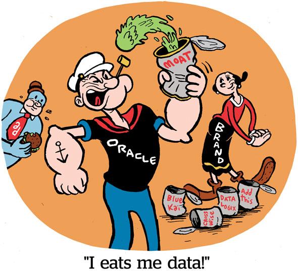 I eats me data!