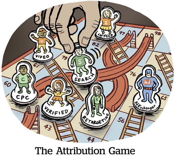 The Attribution Game